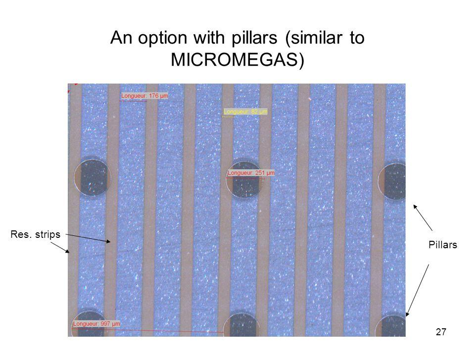 27 An option with pillars (similar to MICROMEGAS) Pillars Res. strips