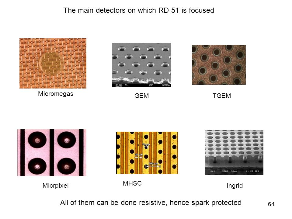 64 The main detectors on which RD-51 is focused All of them can be done resistive, hence spark protected Micromegas GEMTGEM Micrpixel MHSC Ingrid