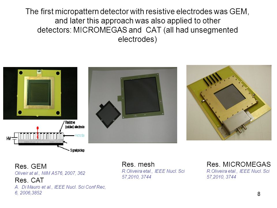 49 Above only three examples of applications in which members of our team are currently working were given In reality much more work is going on restive strip micropattern detectors.