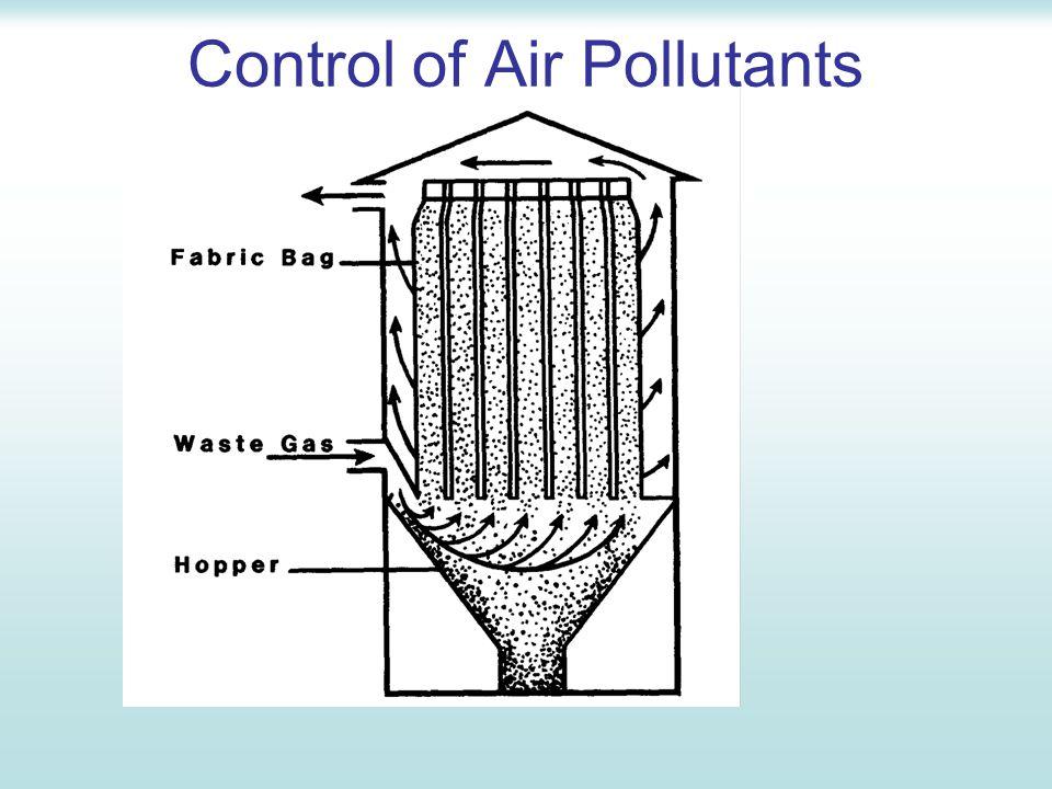 Control of Air Pollutants