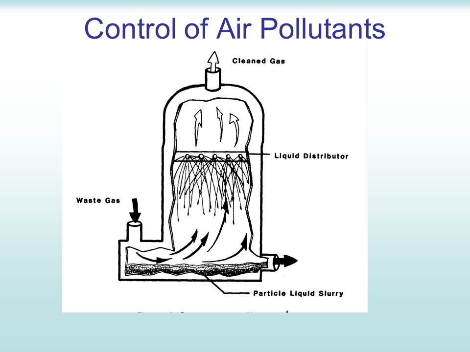 Gaseous pollutants – Dry Scrubbing used to remove large amounts of SO x from flue gases using a dry alkaline absorbent (usually lime or sodium carbonate) several advantages over wet scrubbers.