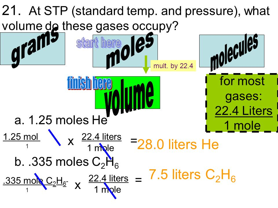 21.At STP (standard temp. and pressure), what volume do these gases occupy.