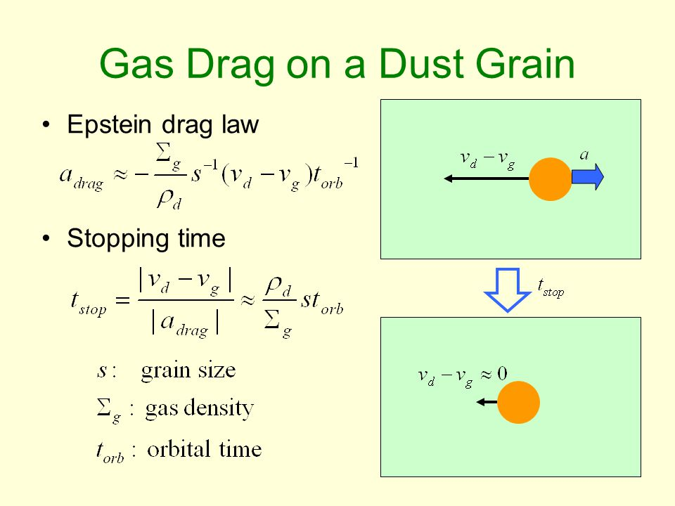 Gas Drag on a Dust Grain Epstein drag law Stopping time