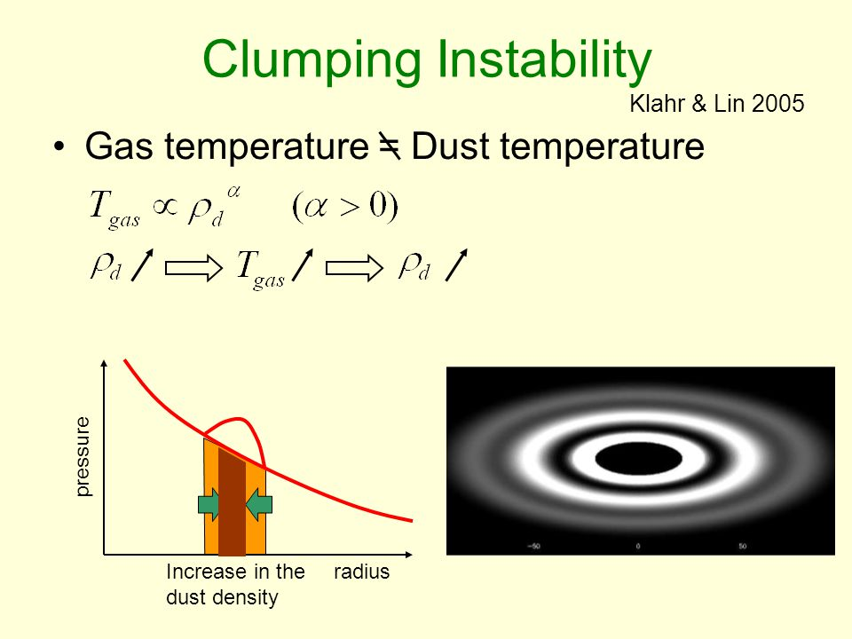 Clumping Instability Gas temperature = Dust temperature Klahr & Lin 2005 Increase in the dust density radius pressure