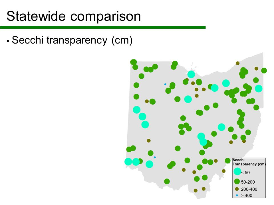 Statewide comparison  Secchi transparency (cm)