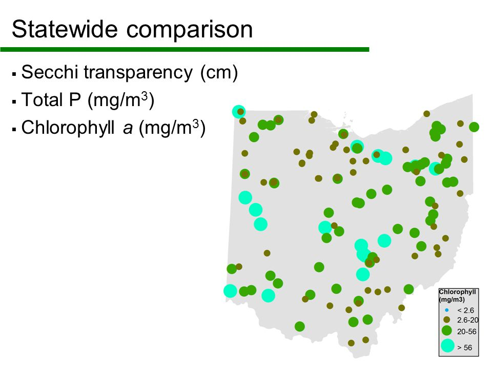 Statewide comparison  Secchi transparency (cm)  Total P (mg/m 3 )  Chlorophyll a (mg/m 3 )
