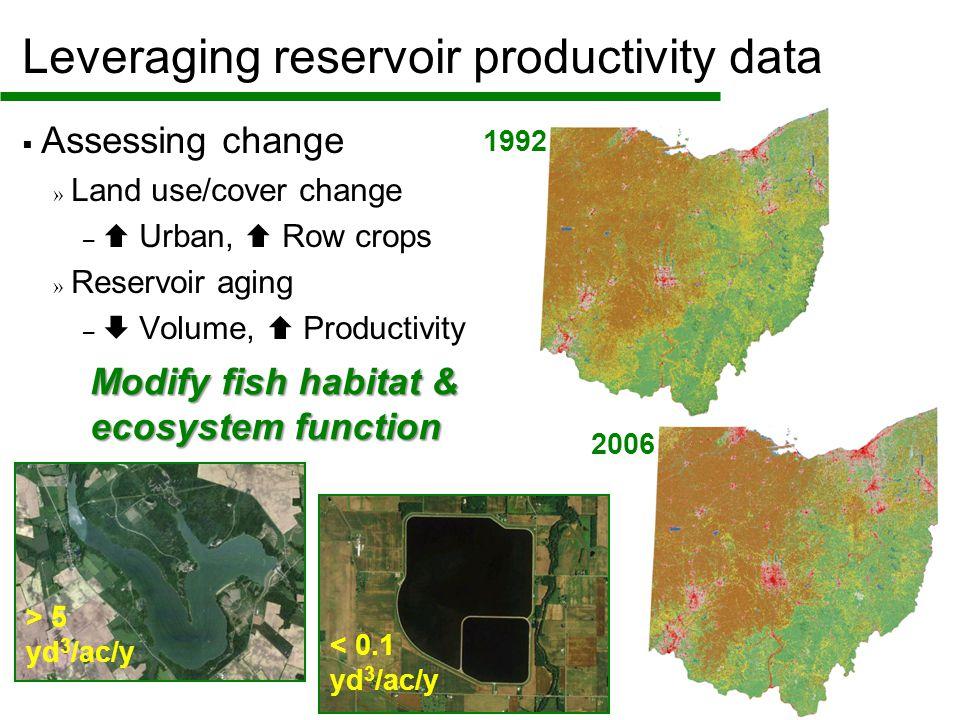 2006 Leveraging reservoir productivity data > 5 yd 3 /ac/y < 0.1 yd 3 /ac/y  Assessing change » Land use/cover change –  Urban,  Row crops » Reservoir aging –  Volume,  Productivity 1992 Modify fish habitat & ecosystem function