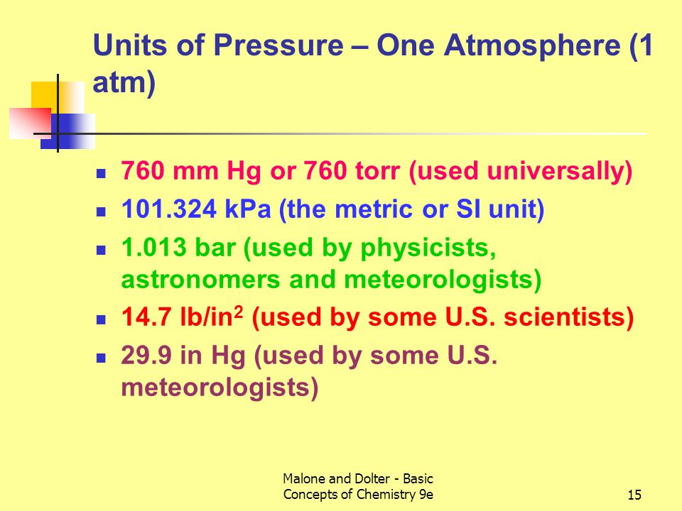 Malone and Dolter - Basic Concepts of Chemistry 9e16 Boyle's Law of Pressure and Volume There is an inverse relationship between pressure and volume at constant temperature.