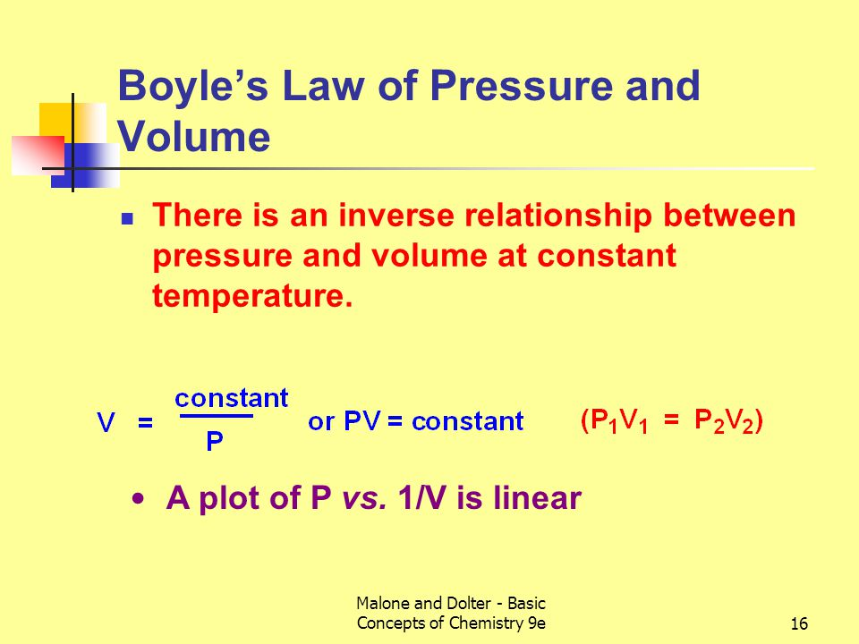 Malone and Dolter - Basic Concepts of Chemistry 9e17 Boyle's Law Contd.