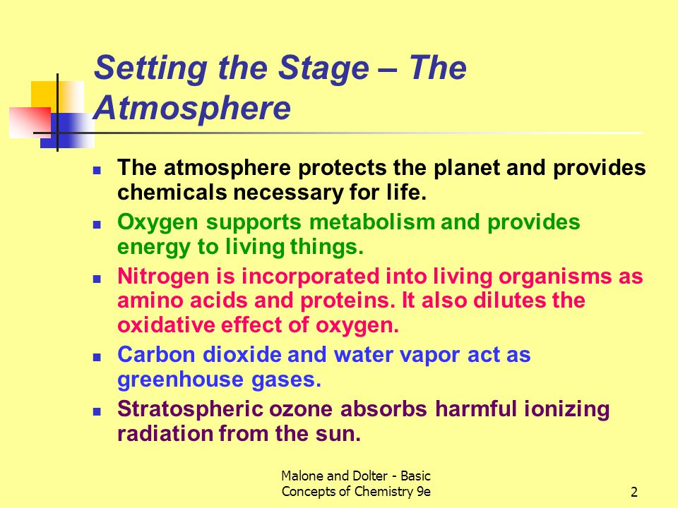 Malone and Dolter - Basic Concepts of Chemistry 9e2 Setting the Stage – The Atmosphere The atmosphere protects the planet and provides chemicals necessary for life.