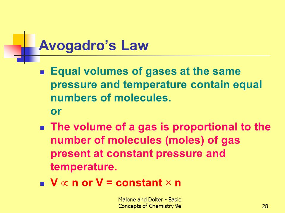 Malone and Dolter - Basic Concepts of Chemistry 9e28 Avogadro's Law Equal volumes of gases at the same pressure and temperature contain equal numbers of molecules.