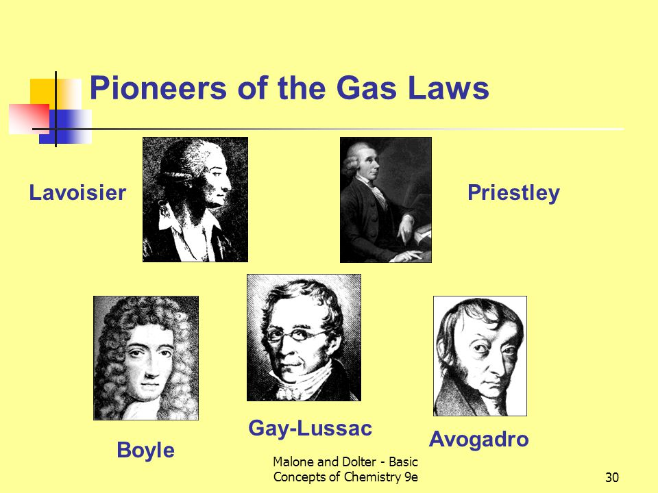 Malone and Dolter - Basic Concepts of Chemistry 9e30 Pioneers of the Gas Laws LavoisierPriestley Boyle Gay-Lussac Avogadro