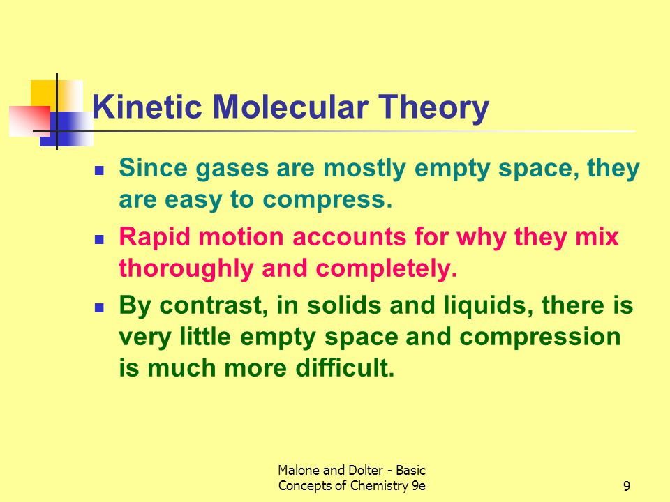 Malone and Dolter - Basic Concepts of Chemistry 9e9 Kinetic Molecular Theory Since gases are mostly empty space, they are easy to compress.