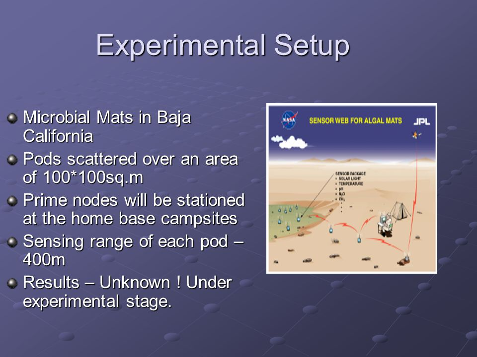 Experimental Setup Microbial Mats in Baja California Pods scattered over an area of 100*100sq.m Prime nodes will be stationed at the home base campsites Sensing range of each pod – 400m Results – Unknown .
