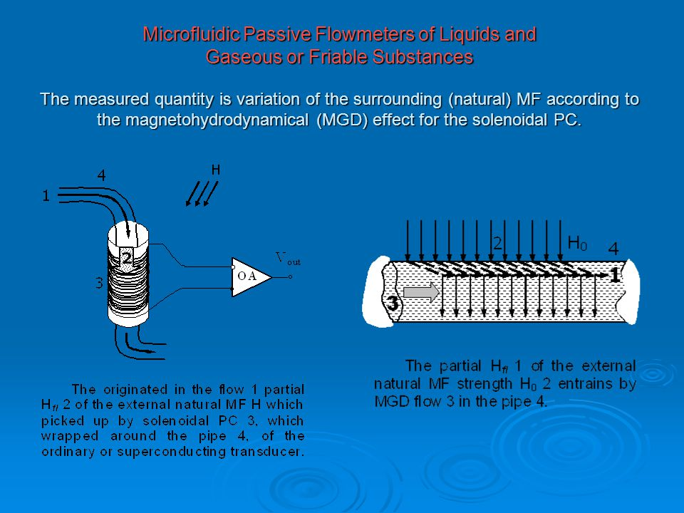 Microfluidic Passive Flowmeters of Liquids and Gaseous or Friable Substances The measured quantity is variation of the surrounding (natural) MF according to the magnetohydrodynamical (MGD) effect for the solenoidal PC.