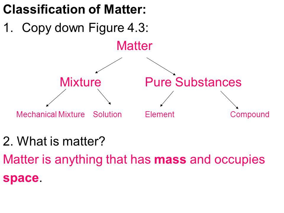 Classification of Matter: 1.Copy down Figure 4.3: Matter MixturePure Substances Mechanical Mixture Solution ElementCompound 2. What is matter? Matter