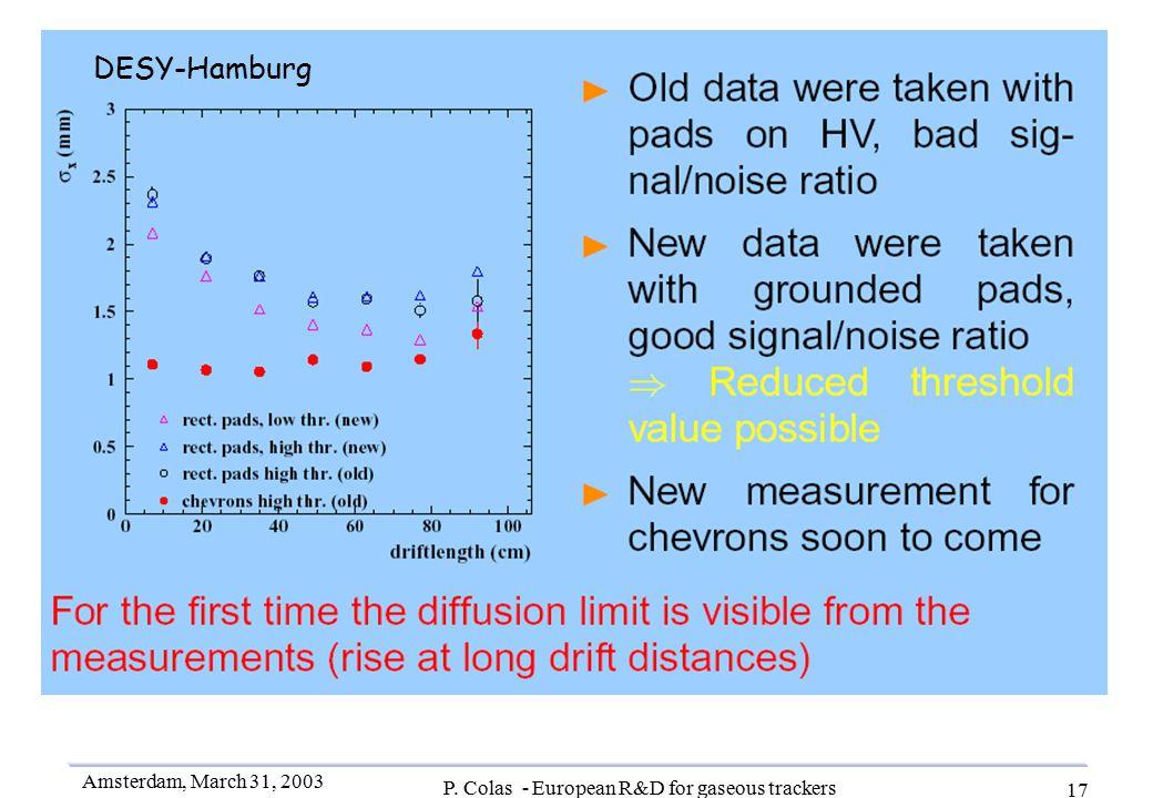 Amsterdam, March 31, 2003 P. Colas - European R&D for gaseous trackers 17 DESY-Hamburg