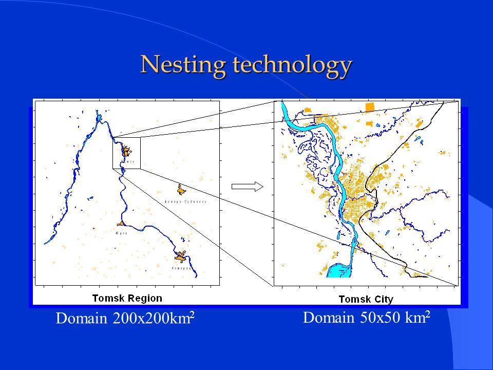 Nesting technology Domain 200x200km 2 Domain 50x50 km 2