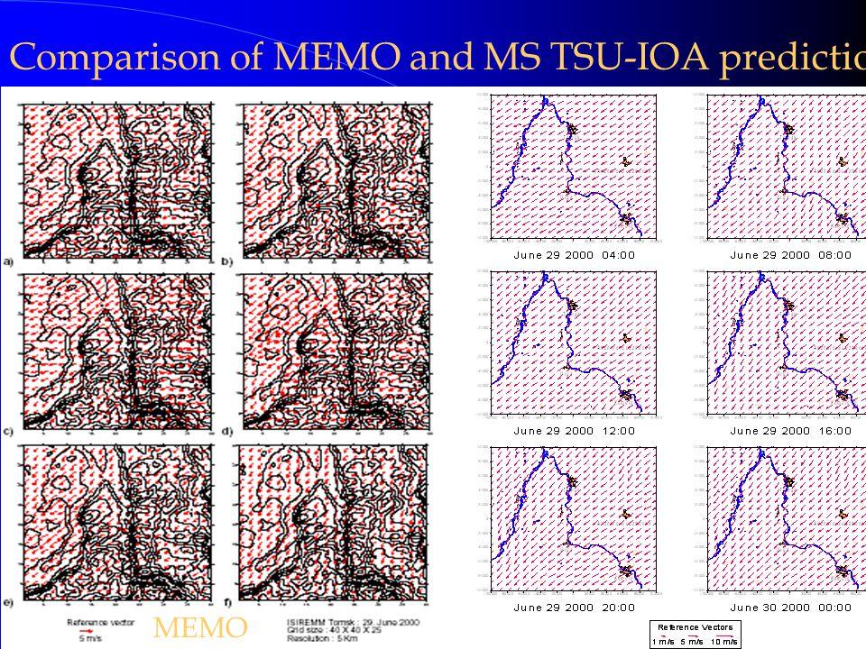 MEMO Comparison of MEMO and MS TSU-IOA predictions