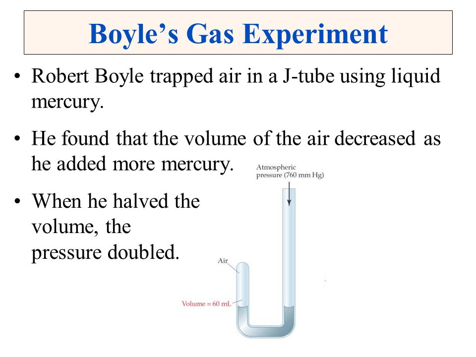 Chapter 1114 Boyle's Gas Experiment Robert Boyle trapped air in a J-tube using liquid mercury. He found that the volume of the air decreased as he add