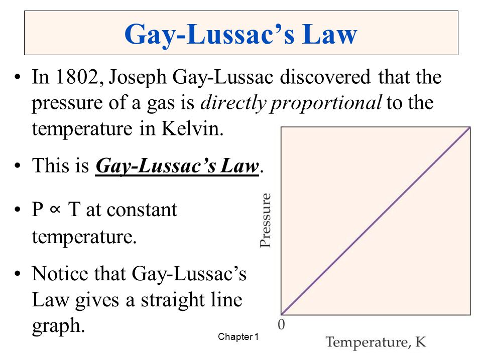 Chapter 1124 Gay-Lussac's Law In 1802, Joseph Gay-Lussac discovered that the pressure of a gas is directly proportional to the temperature in Kelvin.