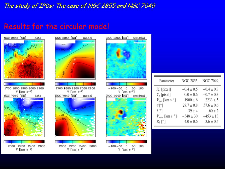 The study of IPDs: The case of NGC 2855 and NGC 7049 Results for the circular model