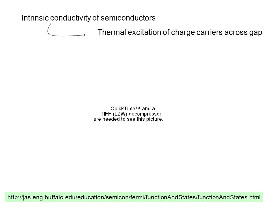 Intrinsic conductivity of semiconductors Thermal excitation of charge carriers across gap http://jas.eng.buffalo.edu/education/semicon/fermi/functionAndStates/functionAndStates.html