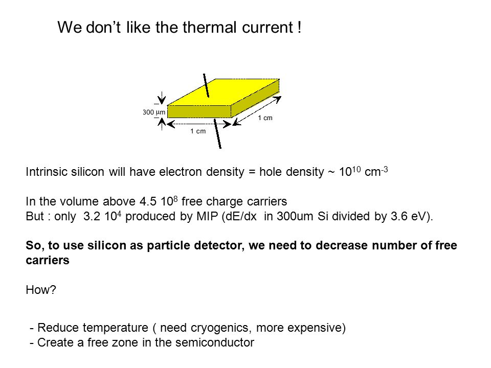 Intrinsic silicon will have electron density = hole density ~ 10 10 cm -3 In the volume above 4.5 10 8 free charge carriers But : only 3.2 10 4 produced by MIP (dE/dx in 300um Si divided by 3.6 eV).