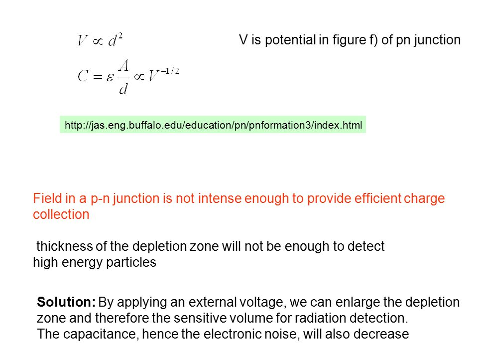 Field in a p-n junction is not intense enough to provide efficient charge collection thickness of the depletion zone will not be enough to detect high energy particles V is potential in figure f) of pn junction http://jas.eng.buffalo.edu/education/pn/pnformation3/index.html Solution: By applying an external voltage, we can enlarge the depletion zone and therefore the sensitive volume for radiation detection.