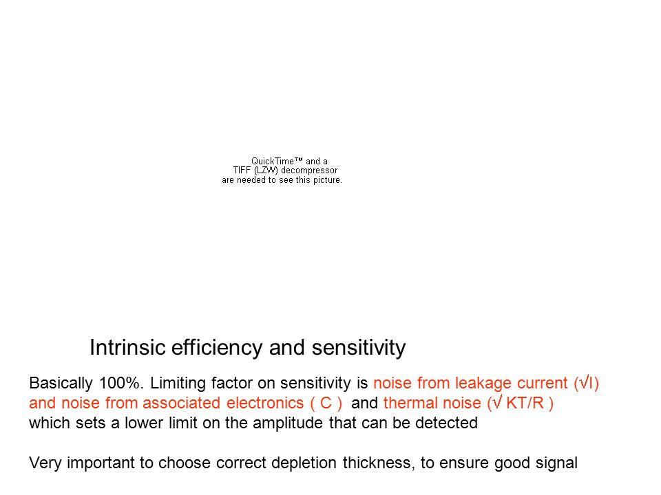 Intrinsic efficiency and sensitivity Basically 100%.