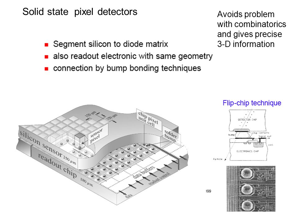 Solid state pixel detectors Avoids problem with combinatorics and gives precise 3-D information