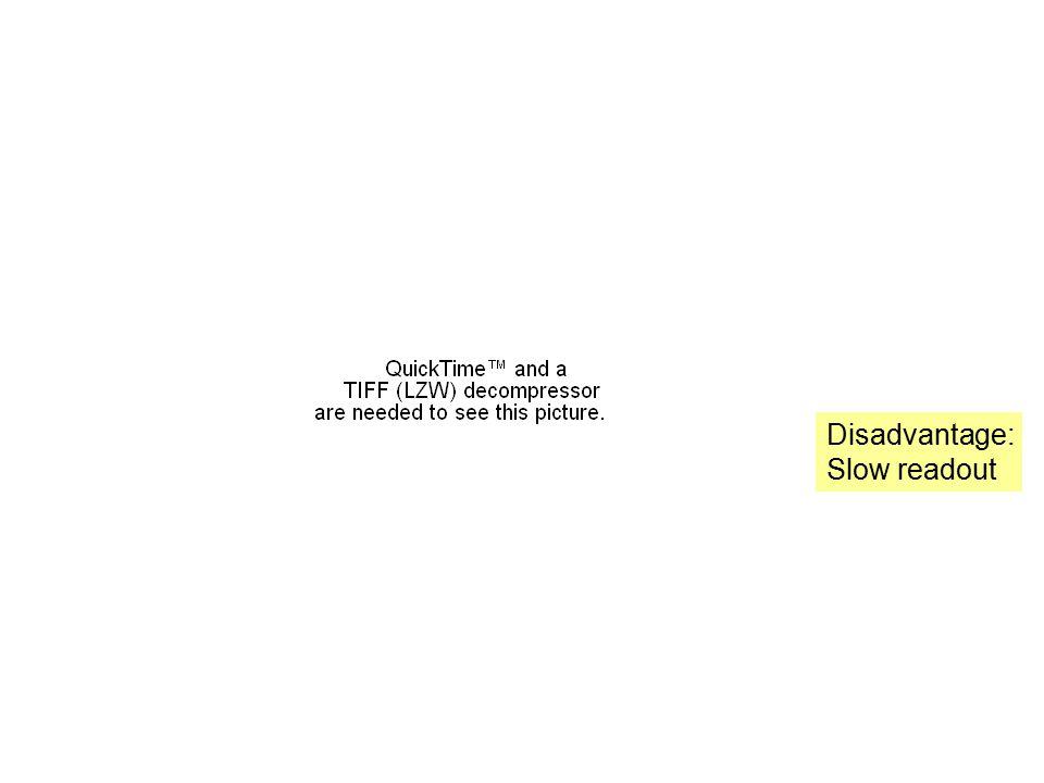 Disadvantage: Slow readout