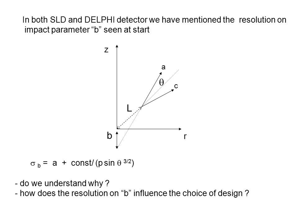 In both SLD and DELPHI detector we have mentioned the resolution on impact parameter b seen at start b L  a c  b = a + const/ (p sin  3/2 ) - do we understand why .