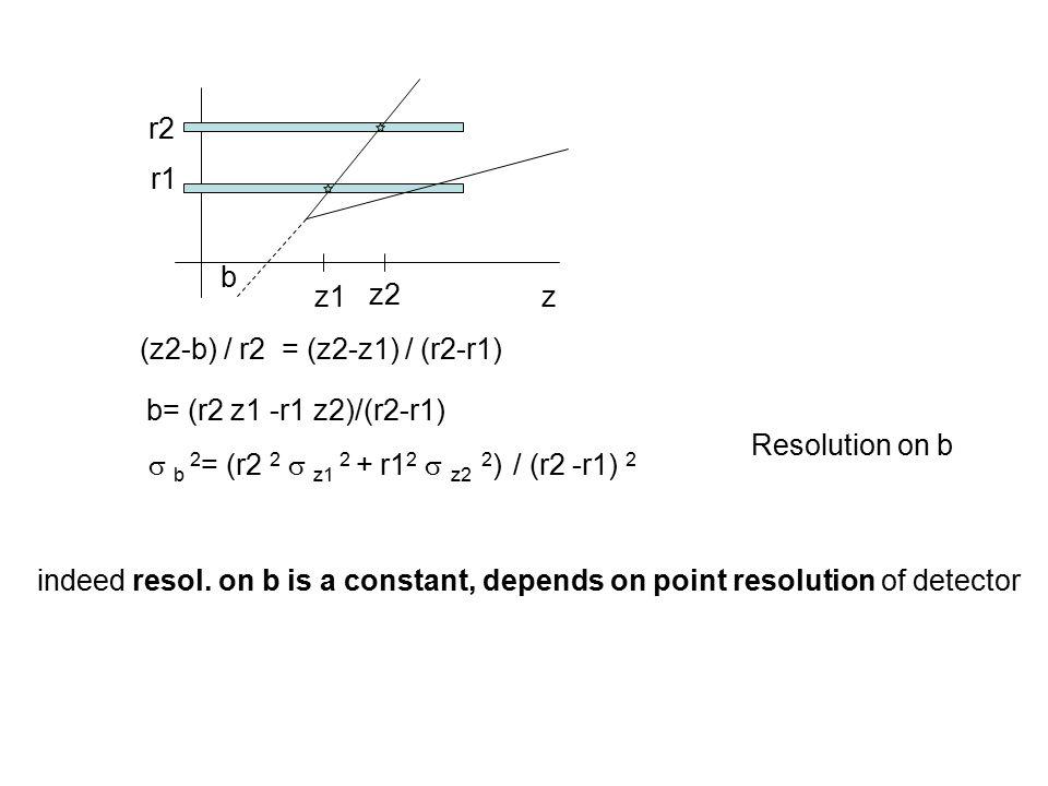 r2 z b r1 z1 z2 (z2-b) / r2 = (z2-z1) / (r2-r1) b= (r2 z1 -r1 z2)/(r2-r1)  b 2 = (r2 2  z1 2 + r1 2  z2 2 ) / (r2 -r1) 2 Resolution on b indeed resol.