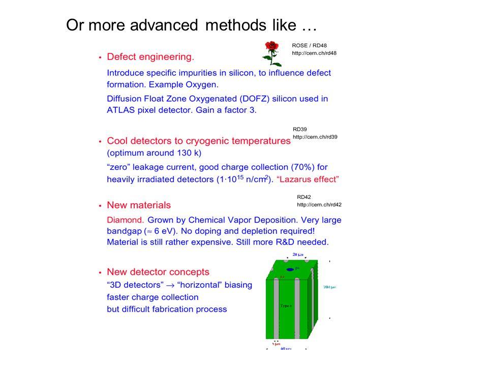 Or more advanced methods like …