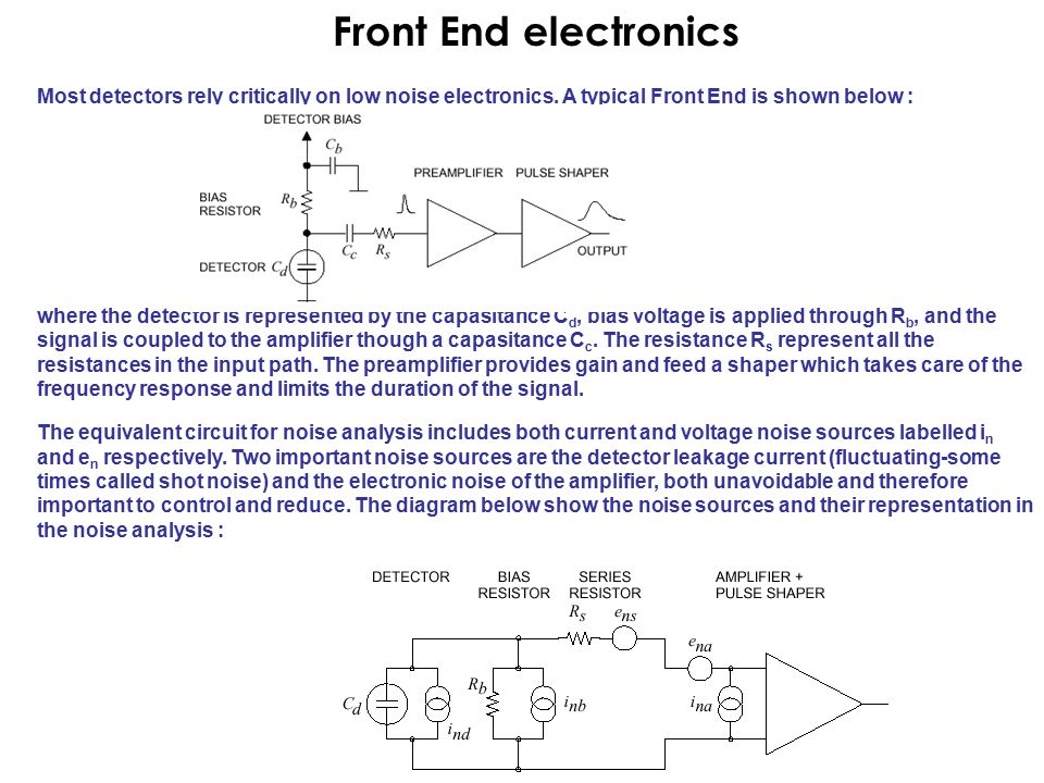 Front End electronics Most detectors rely critically on low noise electronics.