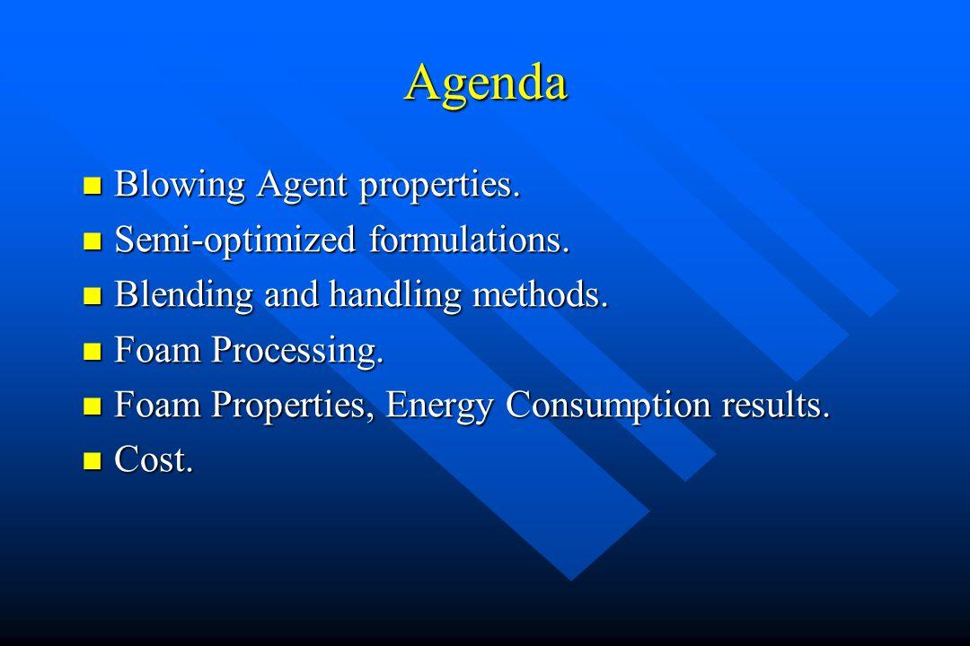 Agenda Blowing Agent properties. Blowing Agent properties.
