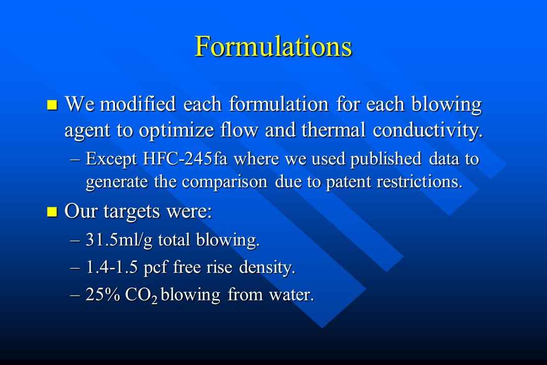 Formulations We modified each formulation for each blowing agent to optimize flow and thermal conductivity. We modified each formulation for each blow