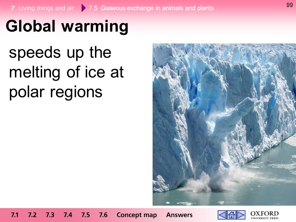 7.5 Gaseous exchange in animals and plants 99 Global warming speeds up the melting of ice at polar regions