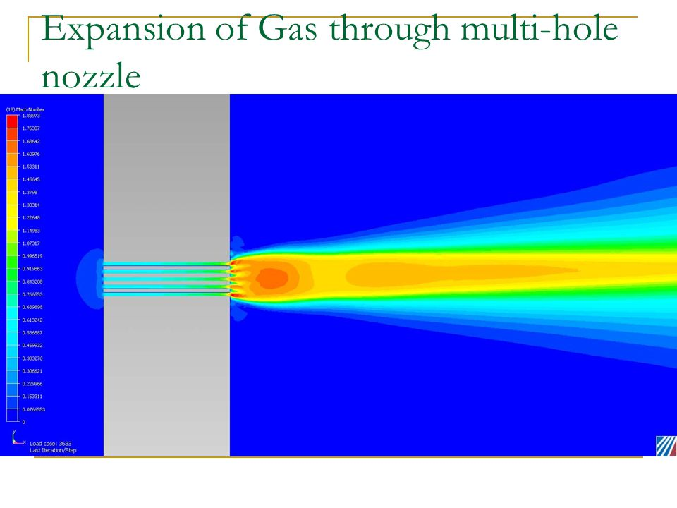 Expansion of Gas through multi-hole nozzle