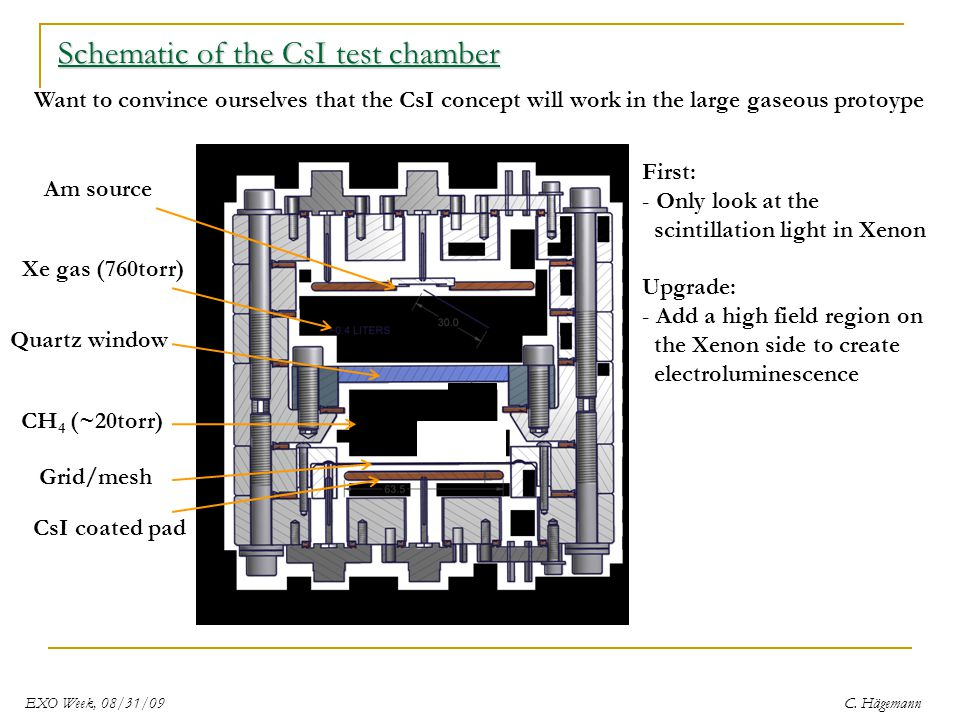 Schematic of the CsI test chamber CH 4 (~20torr) CsI coated pad Grid/mesh Quartz window Xe gas (760torr) Am source First: - Only look at the scintillation light in Xenon Upgrade: - Add a high field region on the Xenon side to create electroluminescence EXO Week, 08/31/09C.