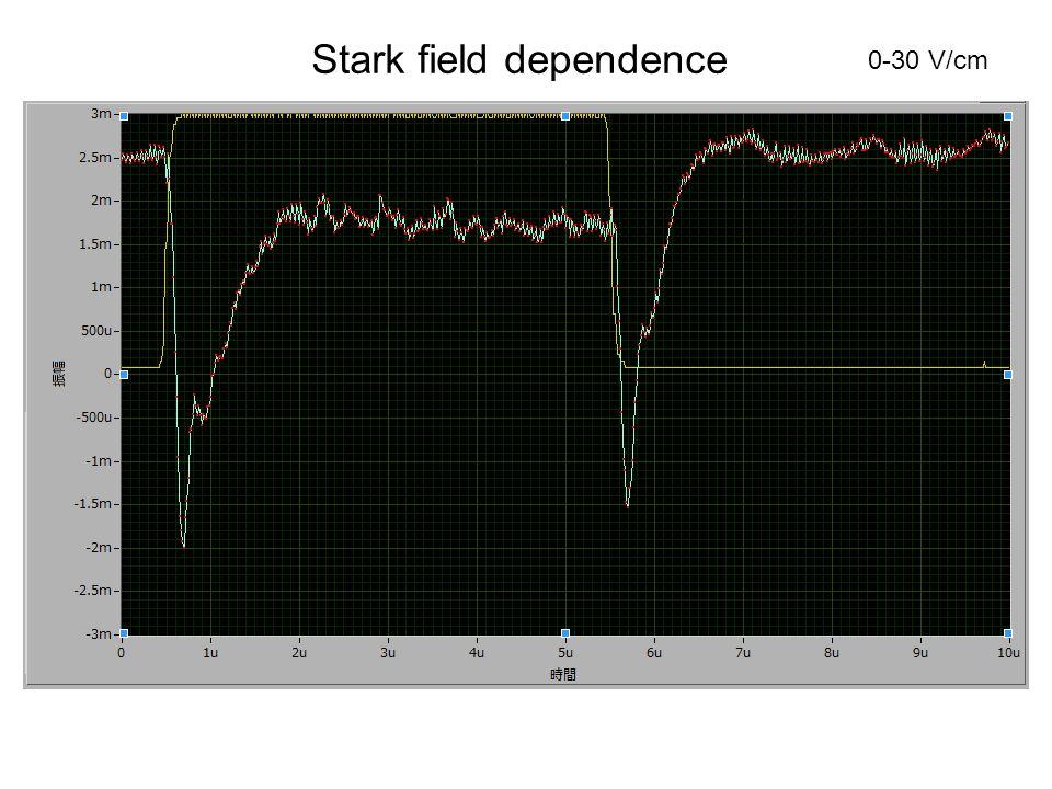 ±30 V/cm ±15 V/cm0-30 V/cm Stark field dependence