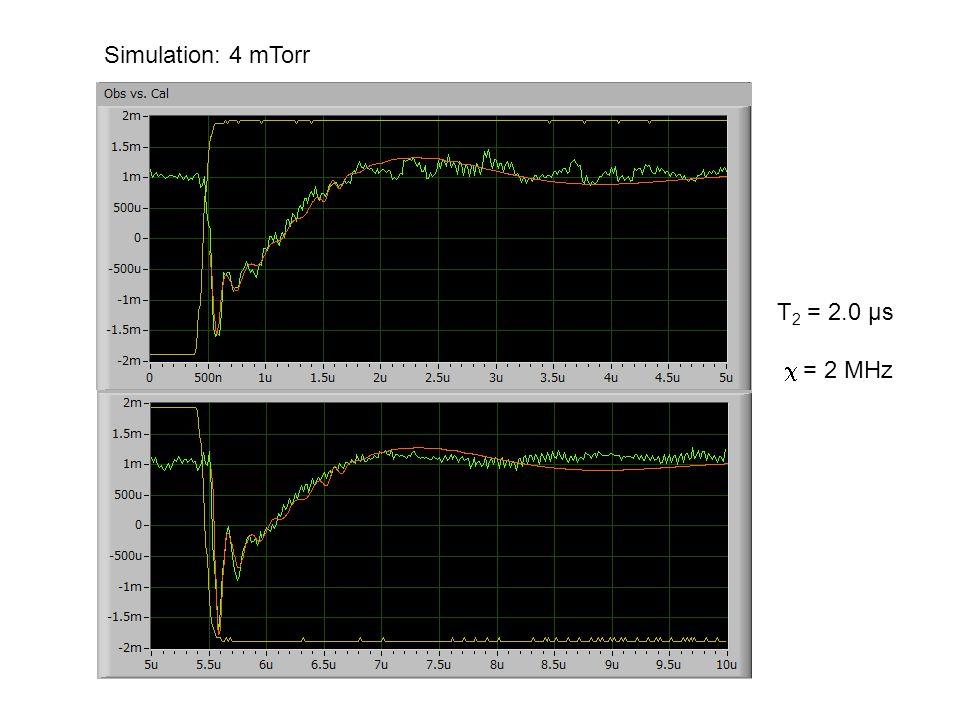 T 2 = 2.0 μs  = 2 MHz Simulation: 4 mTorr
