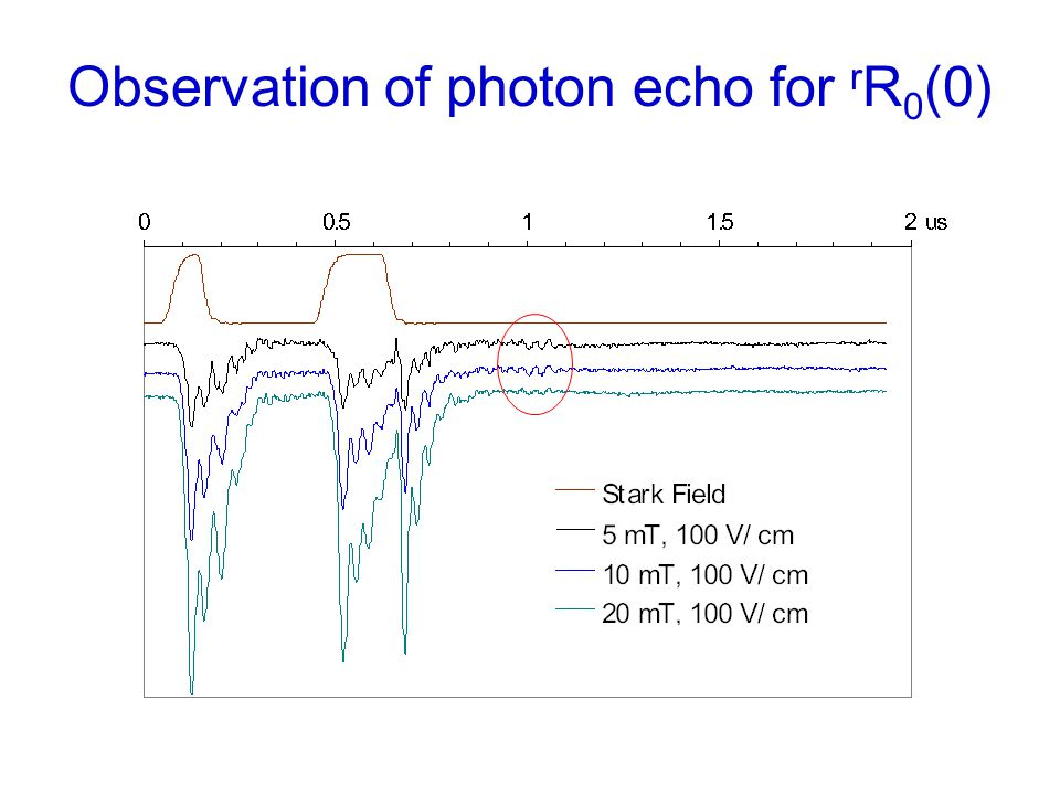 Observation of photon echo for r R 0 (0)