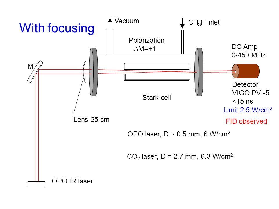 CH 3 F inlet Vacuum OPO IR laser Stark cell M Lens 25 cm CO 2 laser, D = 2.7 mm, 6.3 W/cm 2 OPO laser, D ~ 0.5 mm, 6 W/cm 2 FID observed With focusing DC Amp 0-450 MHz Detector VIGO PVI-5 <15 ns Polarization  M=±1 Limit 2.5 W/cm 2