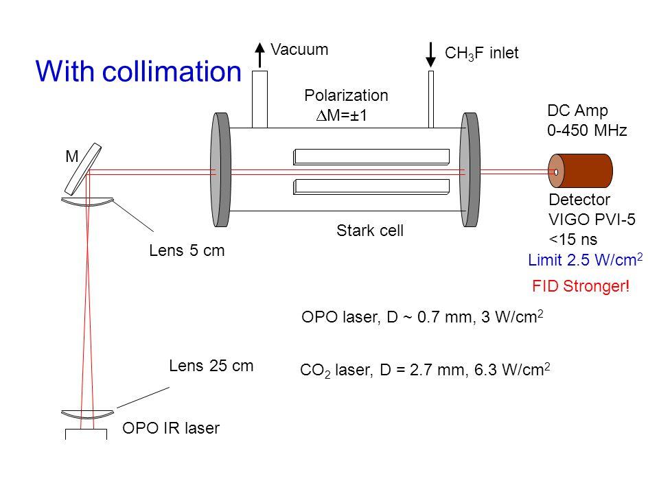 CH 3 F inlet Vacuum OPO IR laser Stark cell M Lens 25 cm Lens 5 cm CO 2 laser, D = 2.7 mm, 6.3 W/cm 2 OPO laser, D ~ 0.7 mm, 3 W/cm 2 FID Stronger.