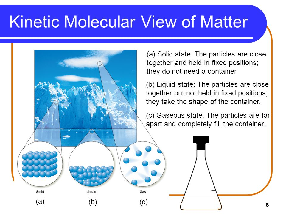 8 Kinetic Molecular View of Matter (a) (b)(c) (b) Liquid state: The particles are close together but not held in fixed positions; they take the shape