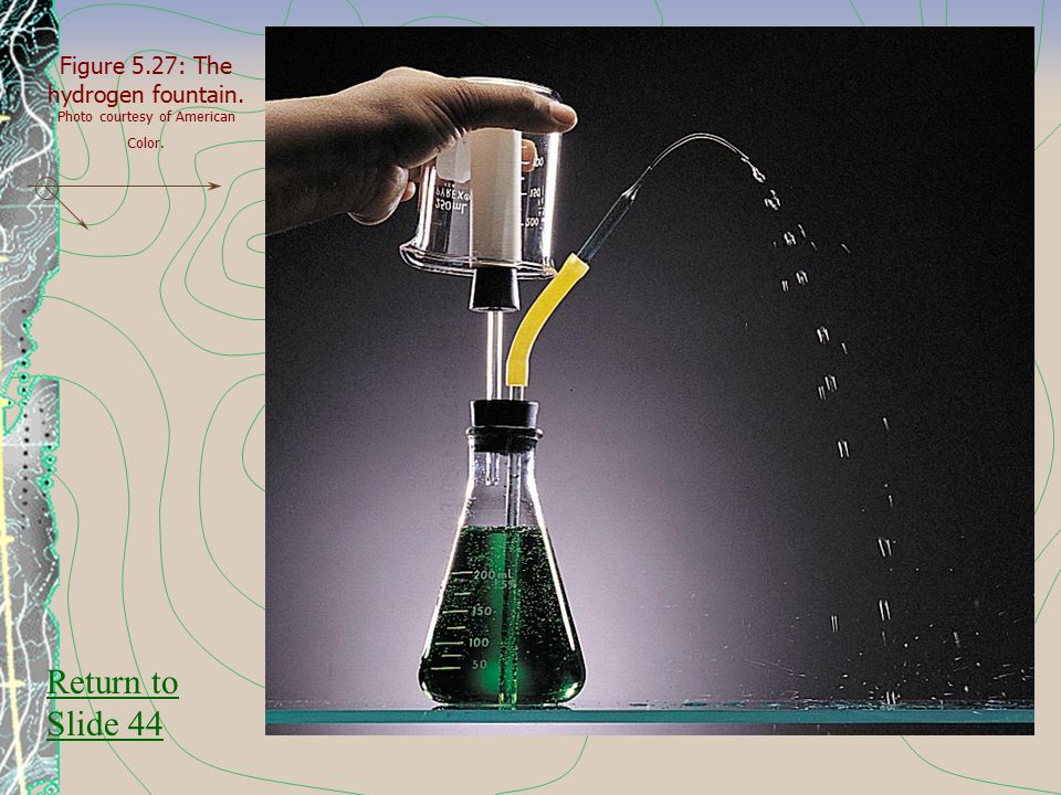 Figure 5.27: The hydrogen fountain. Photo courtesy of American Color. Return to Slide 44