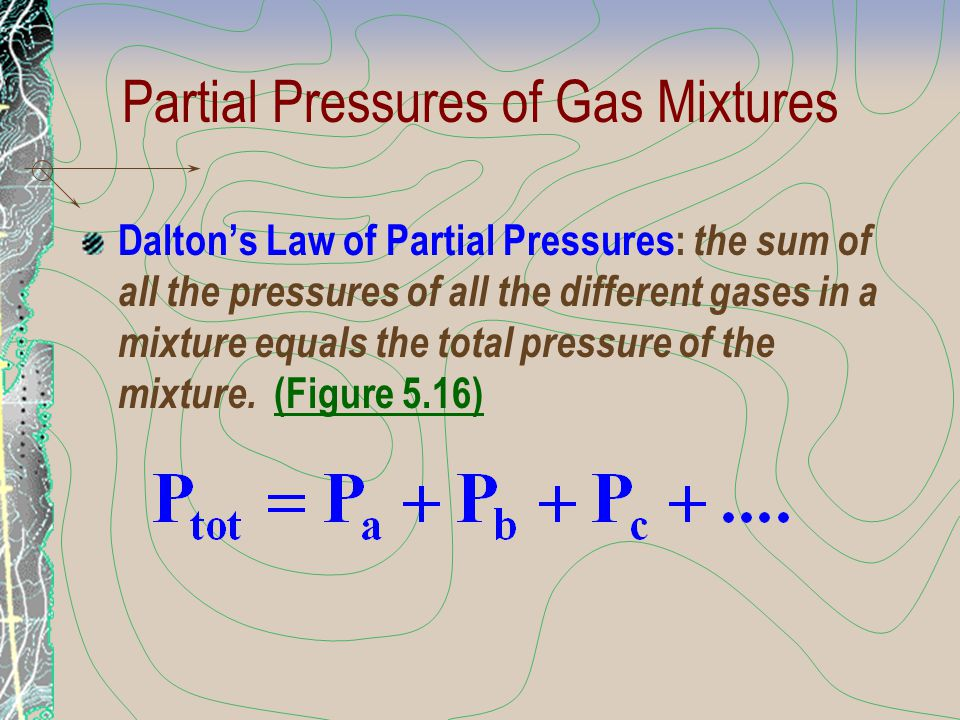 Dalton's Law of Partial Pressures: the sum of all the pressures of all the different gases in a mixture equals the total pressure of the mixture. (Fig