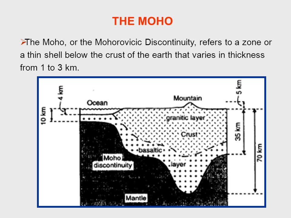 THE MOHO  The Moho, or the Mohorovicic Discontinuity, refers to a zone or a thin shell below the crust of the earth that varies in thickness from 1 to 3 km.